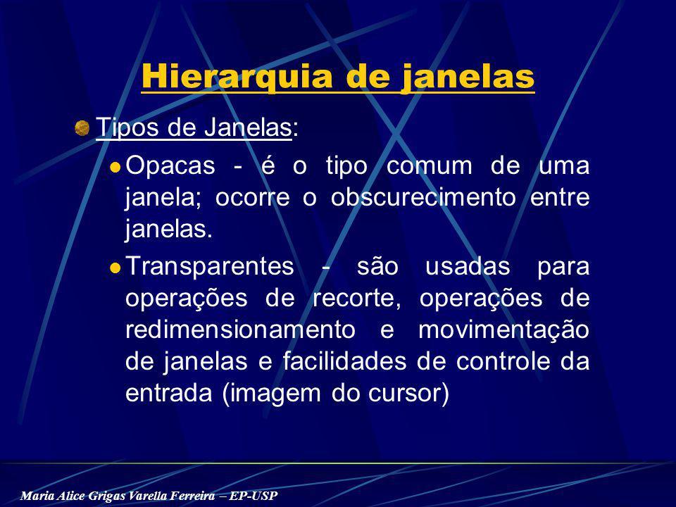 Maria Alice Grigas Varella Ferreira – EP-USP Hierarquia de janelas Tipos de Janelas: Opacas - é o tipo comum de uma janela; ocorre o obscurecimento entre janelas.