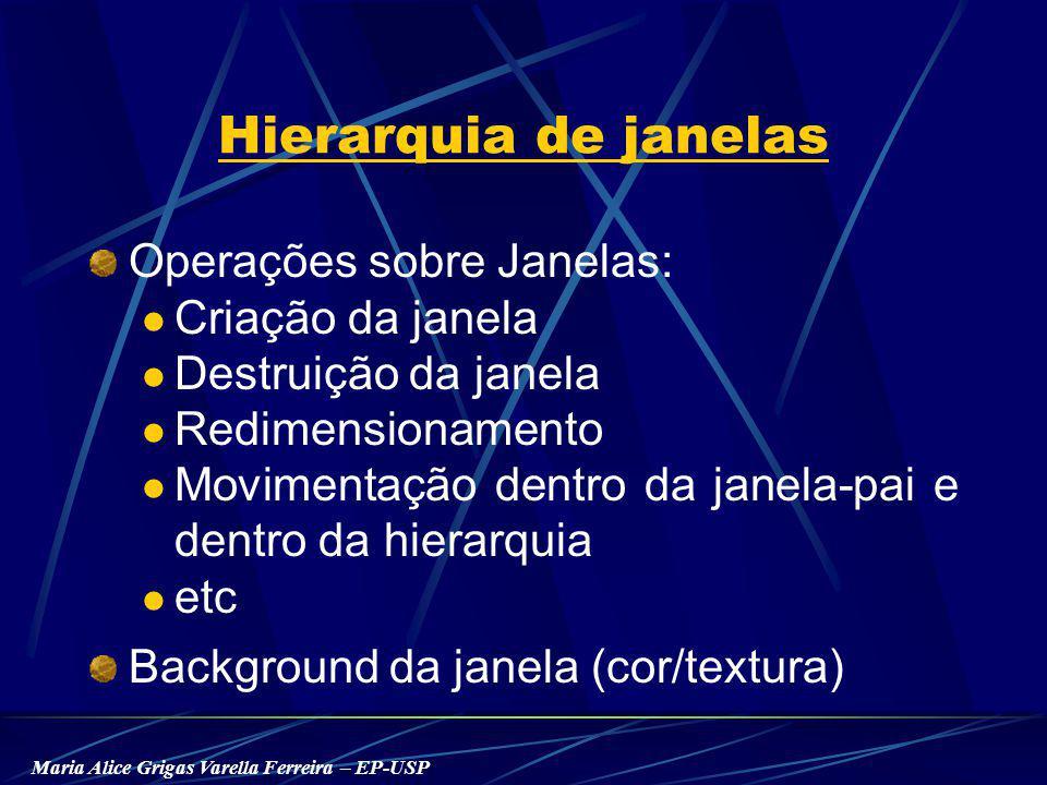 Maria Alice Grigas Varella Ferreira – EP-USP Hierarquia de janelas Operações sobre Janelas: Criação da janela Destruição da janela Redimensionamento Movimentação dentro da janela-pai e dentro da hierarquia etc Background da janela (cor/textura)