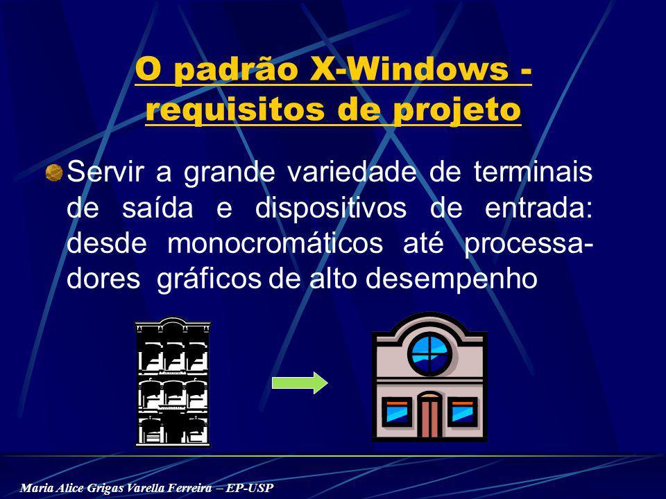 Maria Alice Grigas Varella Ferreira – EP-USP O padrão X-Windows - requisitos de projeto Servir a grande variedade de terminais de saída e dispositivos de entrada: desde monocromáticos até processa- dores gráficos de alto desempenho