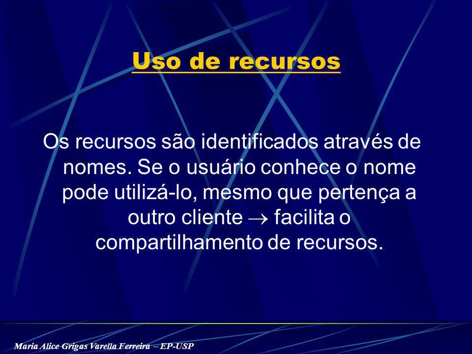 Maria Alice Grigas Varella Ferreira – EP-USP Uso de recursos Os recursos são identificados através de nomes.