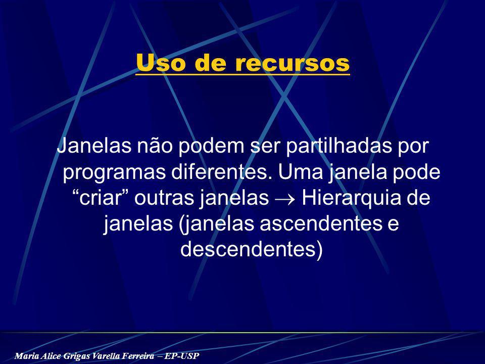 Maria Alice Grigas Varella Ferreira – EP-USP Uso de recursos Janelas não podem ser partilhadas por programas diferentes.