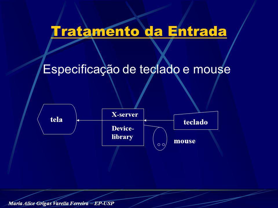 Maria Alice Grigas Varella Ferreira – EP-USP Tratamento da Entrada Especificação de teclado e mouse X-server Device- library teclado tela mouse