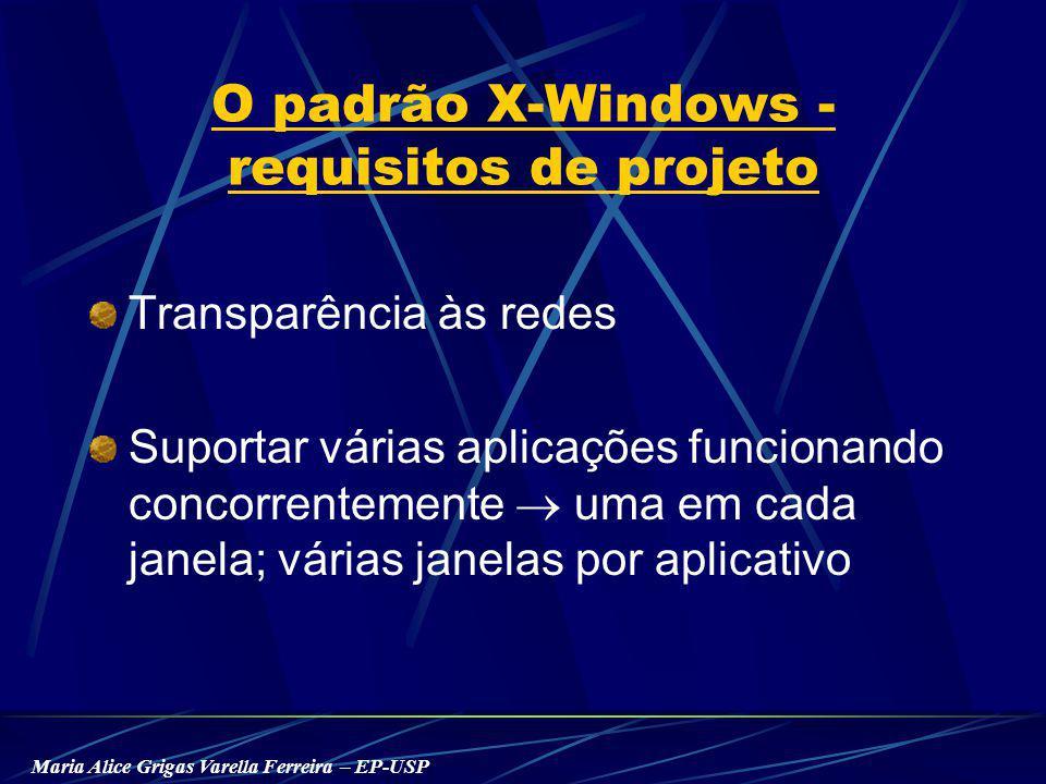Maria Alice Grigas Varella Ferreira – EP-USP O padrão X-Windows - requisitos de projeto Transparência às redes Suportar várias aplicações funcionando concorrentemente uma em cada janela; várias janelas por aplicativo