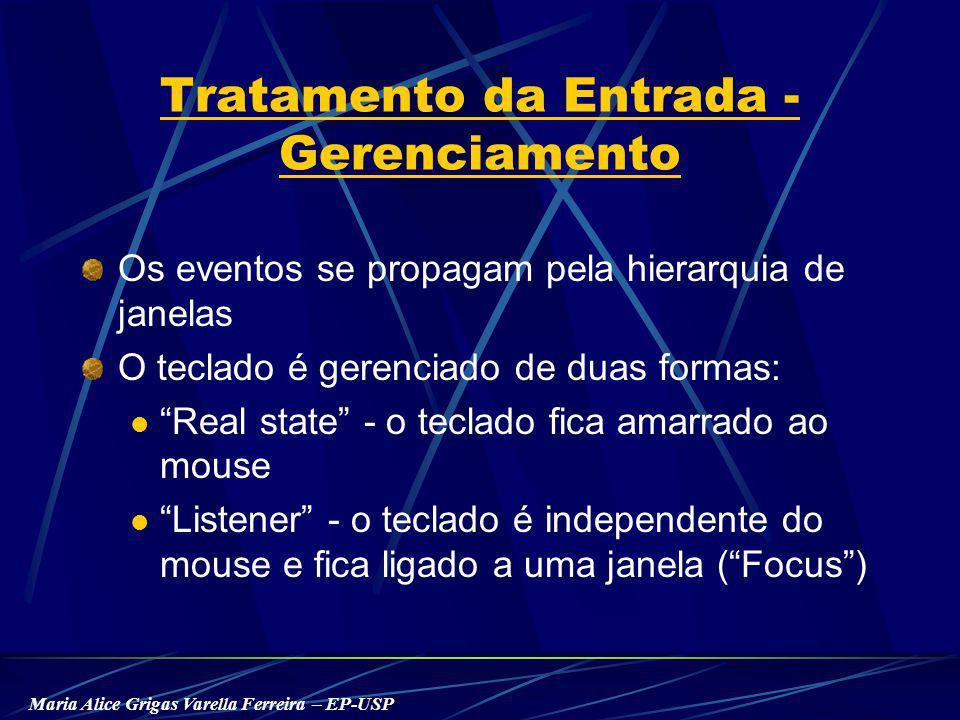 Maria Alice Grigas Varella Ferreira – EP-USP Tratamento da Entrada - Gerenciamento Os eventos se propagam pela hierarquia de janelas O teclado é gerenciado de duas formas: Real state - o teclado fica amarrado ao mouse Listener - o teclado é independente do mouse e fica ligado a uma janela (Focus)