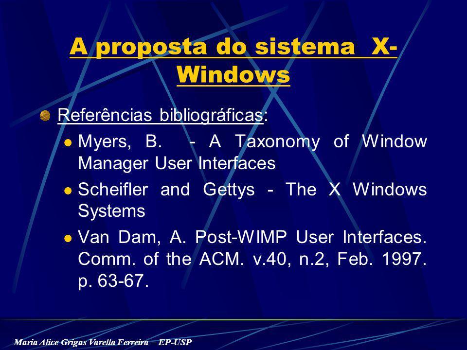 Maria Alice Grigas Varella Ferreira – EP-USP A proposta do sistema X- Windows Referências bibliográficas: Myers, B.