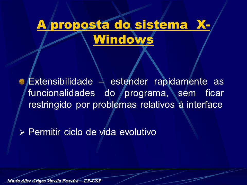 Maria Alice Grigas Varella Ferreira – EP-USP A proposta do sistema X- Windows Extensibilidade – estender rapidamente as funcionalidades do programa, sem ficar restringido por problemas relativos à interface Permitir ciclo de vida evolutivo