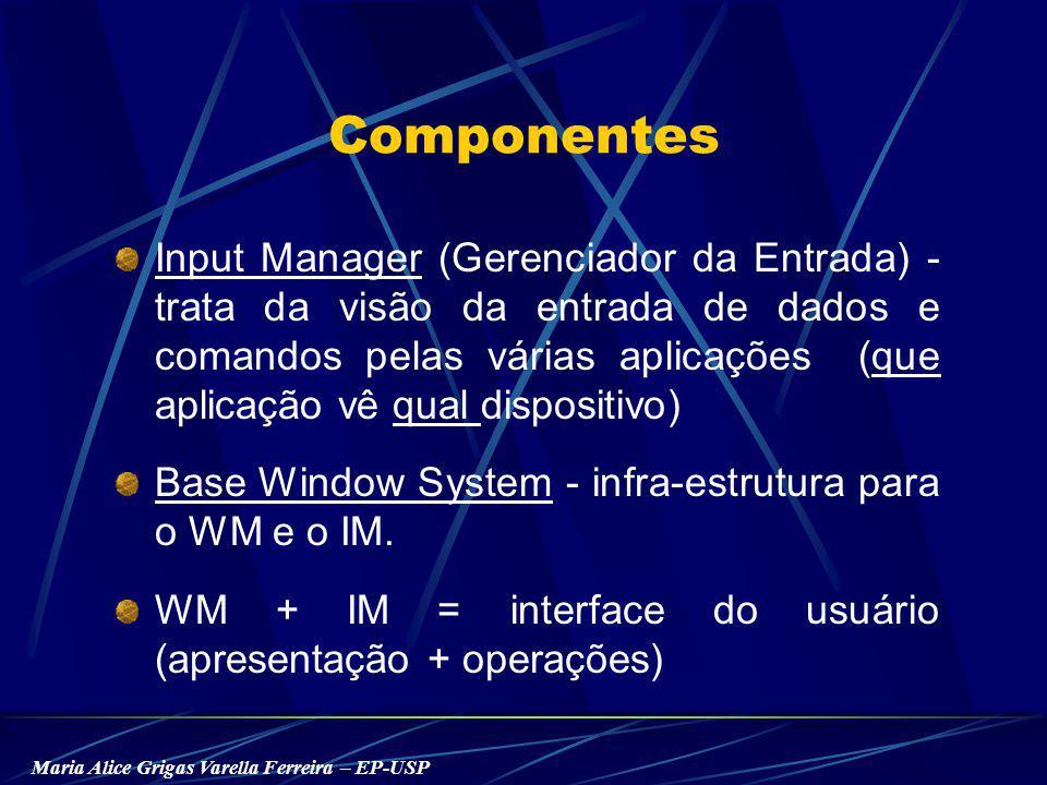 Maria Alice Grigas Varella Ferreira – EP-USP Componentes Input Manager (Gerenciador da Entrada) - trata da visão da entrada de dados e comandos pelas várias aplicações (que aplicação vê qual dispositivo) Base Window System - infra-estrutura para o WM e o IM.