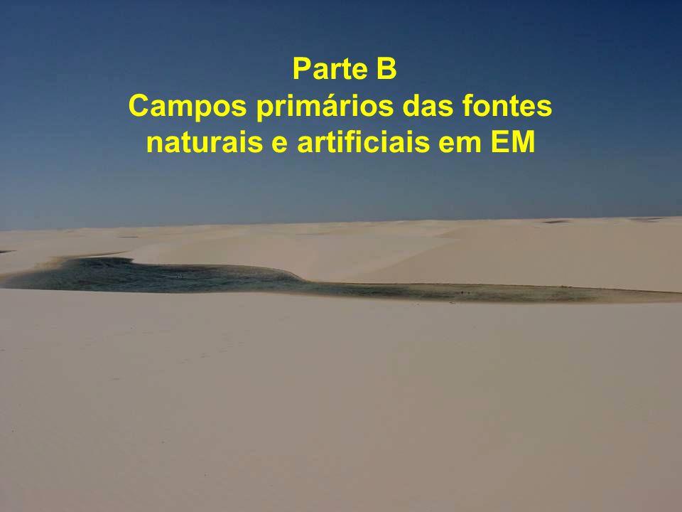 Parte B Campos primários das fontes naturais e artificiais em EM