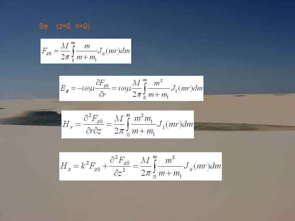 Se (z=0, h=0)