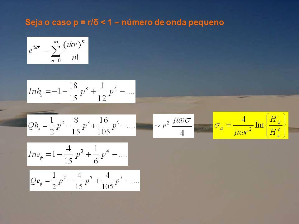 Seja o caso p = r/δ < 1 – número de onda pequeno