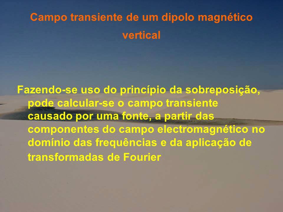 Campo transiente de um dipolo magnético vertical Fazendo-se uso do princípio da sobreposição, pode calcular-se o campo transiente causado por uma font