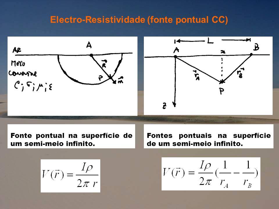 Fonte pontual na superfície de um semi-meio infinito. Electro-Resistividade (fonte pontual CC) Fontes pontuais na superfície de um semi-meio infinito.