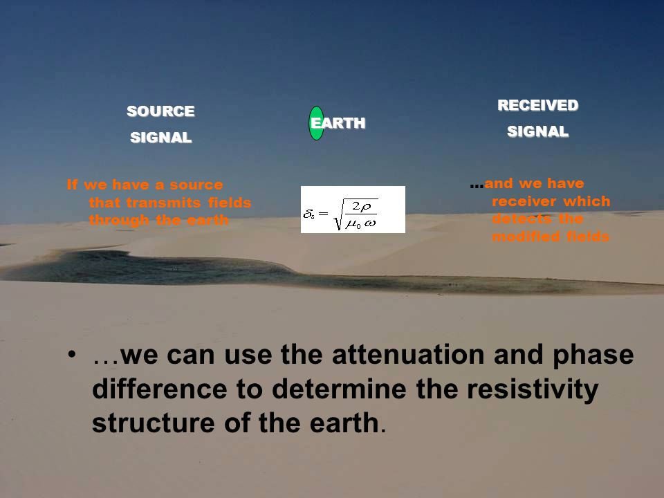 …we can use the attenuation and phase difference to determine the resistivity structure of the earth.