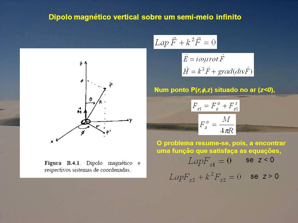 Dipolo magnético vertical sobre um semi-meio infinito Num ponto P(r,,z) situado no ar (z<0), O problema resume-se, pois, a encontrar uma função que sa