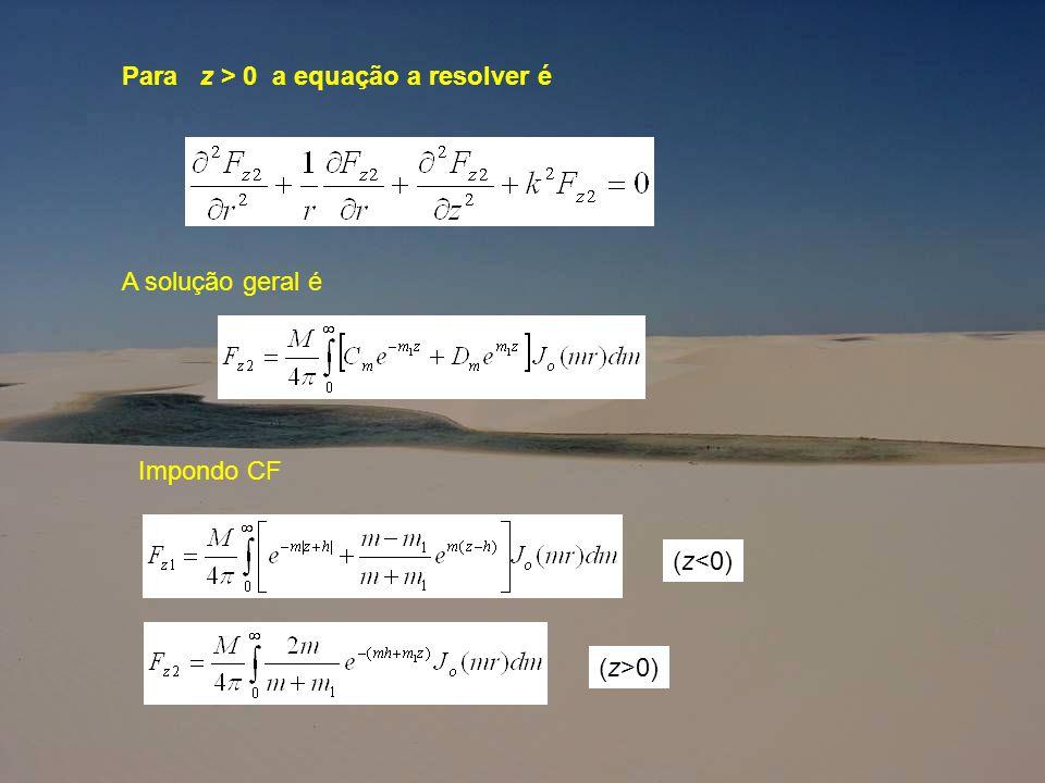 Para z > 0 a equação a resolver é A solução geral é Impondo CF (z<0) (z>0)