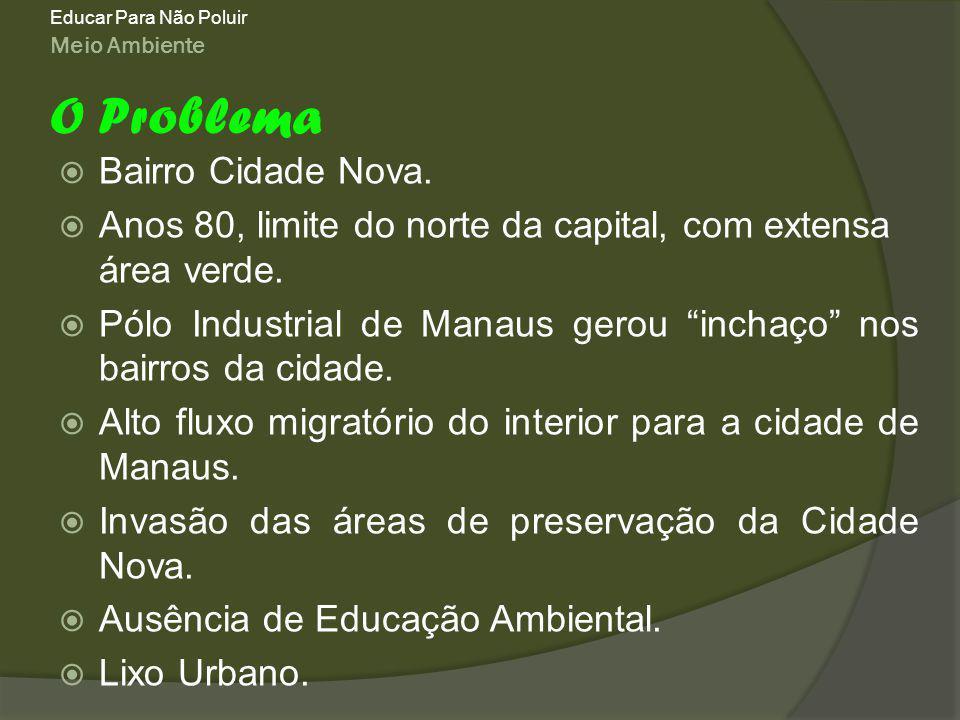 Meio Ambiente Educar Para Não Poluir Bairro Cidade Nova.