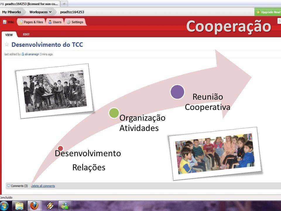 Cooperação Desenvolvimento Relações Organização Atividades Reunião Cooperativa