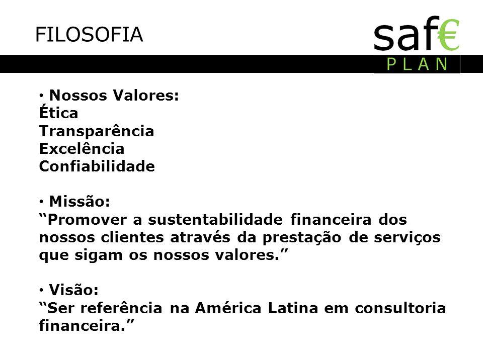FILOSOFIA Nossos Valores: Ética Transparência Excelência Confiabilidade Missão: Promover a sustentabilidade financeira dos nossos clientes através da prestação de serviços que sigam os nossos valores.