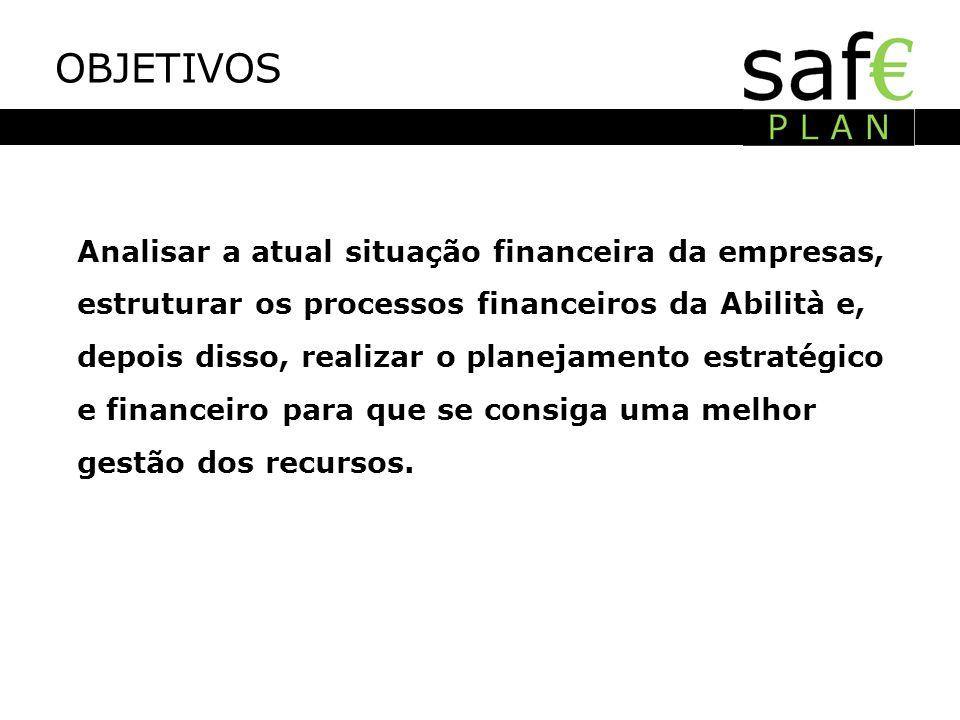 OBJETIVOS Analisar a atual situação financeira da empresas, estruturar os processos financeiros da Abilità e, depois disso, realizar o planejamento es