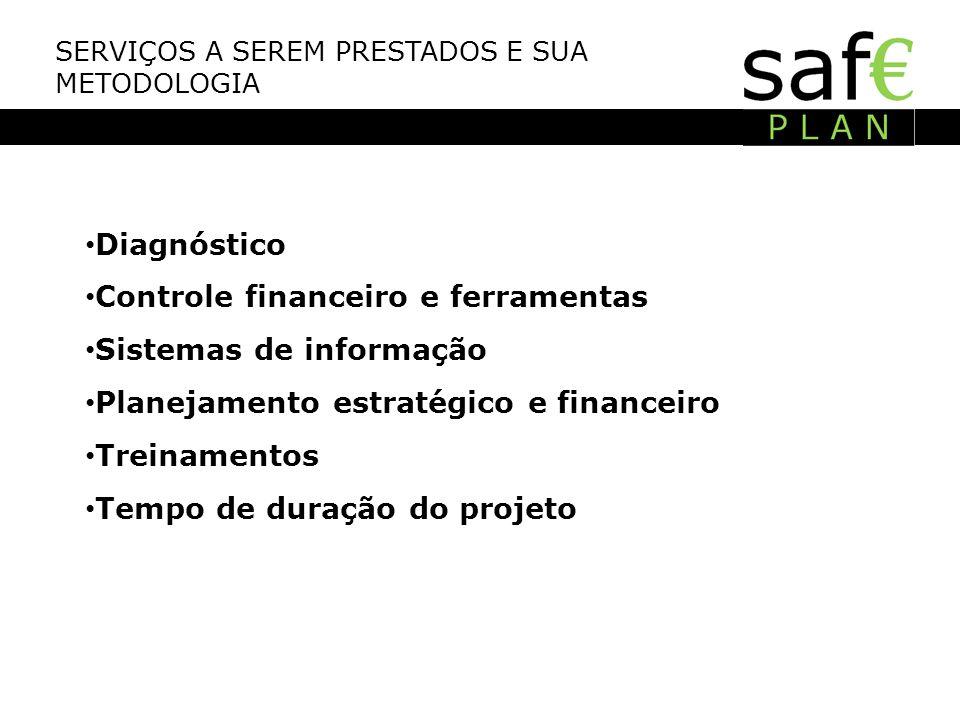SERVIÇOS A SEREM PRESTADOS E SUA METODOLOGIA Diagnóstico Controle financeiro e ferramentas Sistemas de informação Planejamento estratégico e financeiro Treinamentos Tempo de duração do projeto