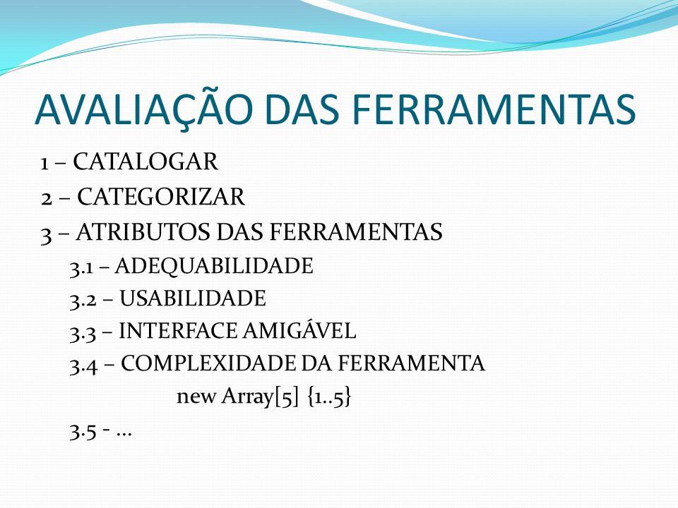 AVALIAÇÃO DAS FERRAMENTAS 1 – CATALOGAR 2 – CATEGORIZAR 3 – ATRIBUTOS DAS FERRAMENTAS 3.1 – ADEQUABILIDADE 3.2 – USABILIDADE 3.3 – INTERFACE AMIGÁVEL