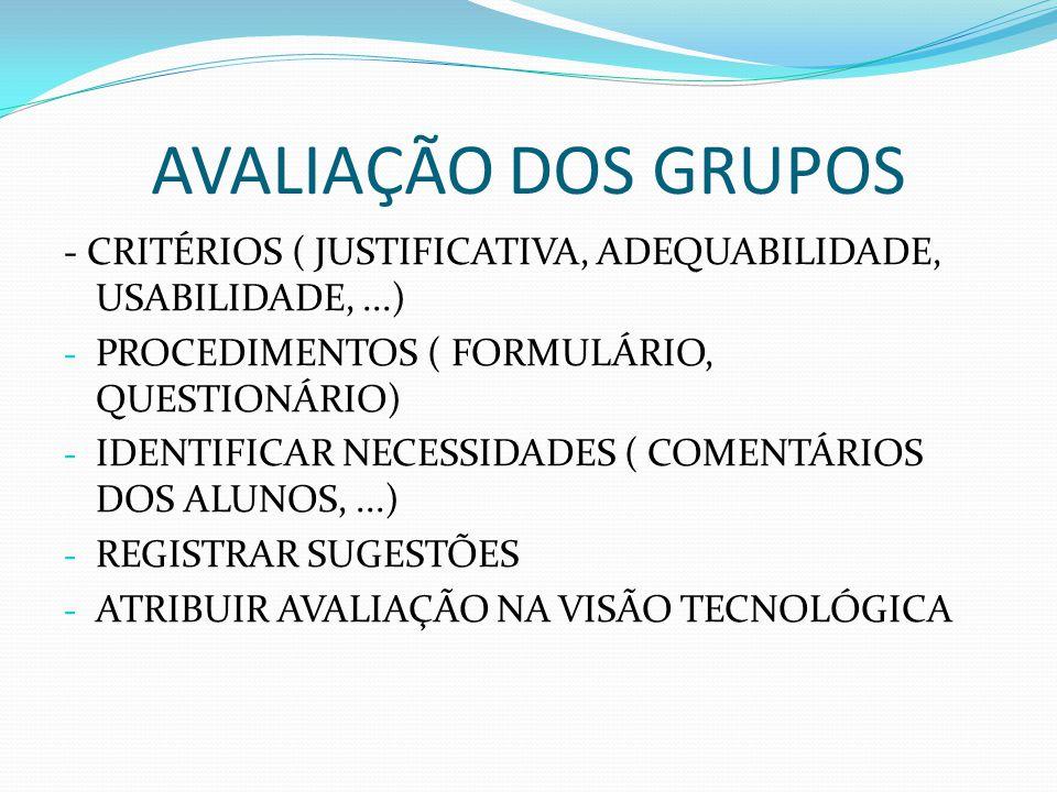 AVALIAÇÃO DOS GRUPOS - CRITÉRIOS ( JUSTIFICATIVA, ADEQUABILIDADE, USABILIDADE,...) - PROCEDIMENTOS ( FORMULÁRIO, QUESTIONÁRIO) - IDENTIFICAR NECESSIDA