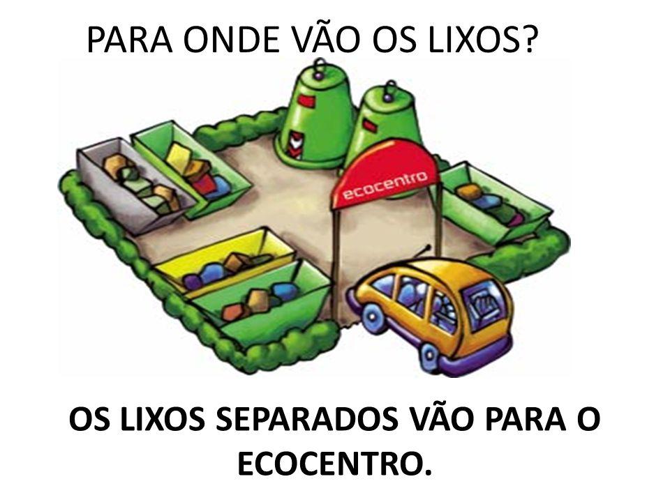 O que deposito/ponho aqui? LIXOS ORGÂNICOS Exemplo: Restos de comida; guardanapos e lenços de papel sujos; fraldas,