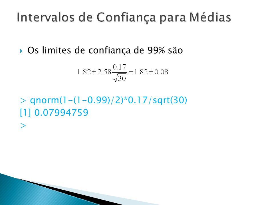 Os limites de confiança de 99% são > qnorm(1-(1-0.99)/2)*0.17/sqrt(30) [1] 0.07994759 >