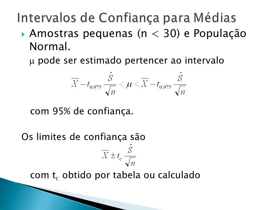 Amostras pequenas (n < 30) e População Normal. pode ser estimado pertencer ao intervalo com 95% de confiança. Os limites de confiança são com t c obti