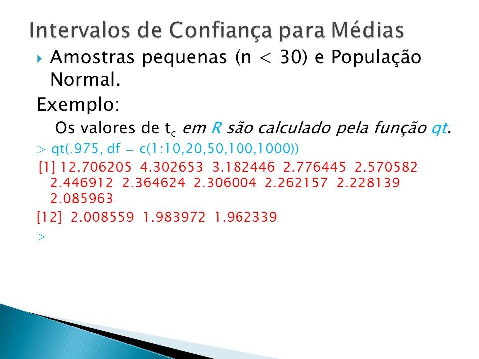 Amostras pequenas (n < 30) e População Normal. Exemplo: Os valores de t c em R são calculado pela função qt. > qt(.975, df = c(1:10,20,50,100,1000)) [