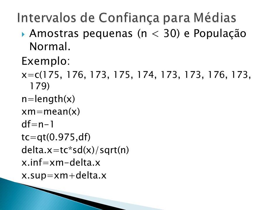 Amostras pequenas (n < 30) e População Normal. Exemplo: x=c(175, 176, 173, 175, 174, 173, 173, 176, 173, 179) n=length(x) xm=mean(x) df=n-1 tc=qt(0.97
