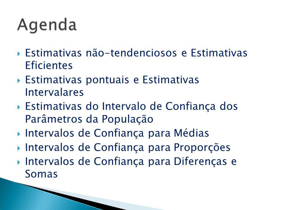 Estimativas não-tendenciosos e Estimativas Eficientes Estimativas pontuais e Estimativas Intervalares Estimativas do Intervalo de Confiança dos Parâmetros da População Intervalos de Confiança para Médias Intervalos de Confiança para Proporções Intervalos de Confiança para Diferenças e Somas