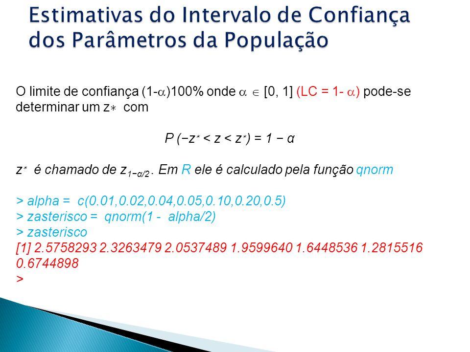 O limite de confiança (1- )100% onde [0, 1] (LC = 1- ) pode-se determinar um z com P (z < z < z ) = 1 α z é chamado de z 1α/2. Em R ele é calculado pe