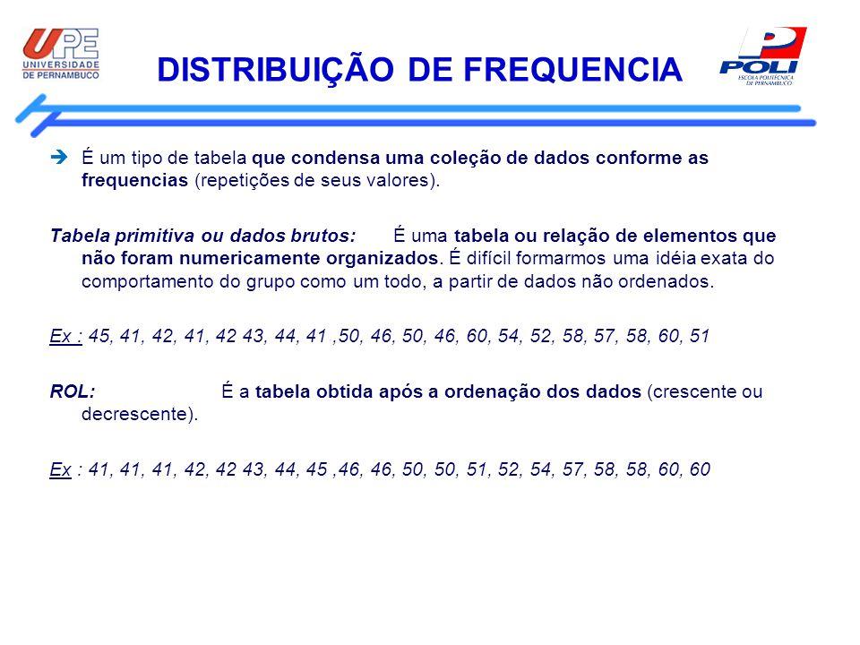 DISTRIBUIÇÃO DE FREQUENCIA É um tipo de tabela que condensa uma coleção de dados conforme as frequencias (repetições de seus valores). Tabela primitiv