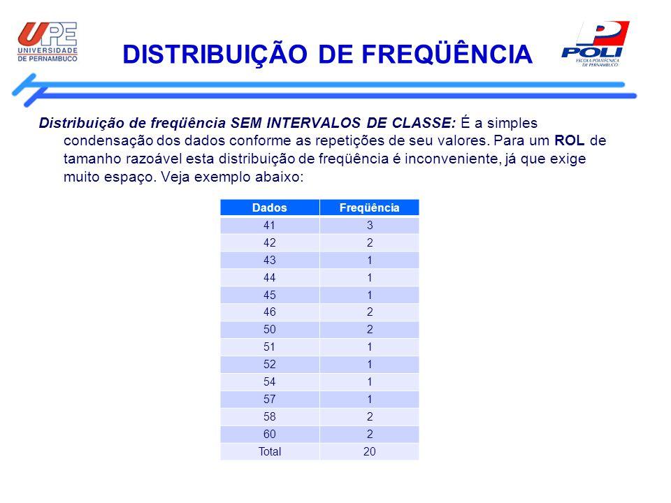 DISTRIBUIÇÃO DE FREQÜÊNCIA Distribuição de freqüência SEM INTERVALOS DE CLASSE: É a simples condensação dos dados conforme as repetições de seu valore