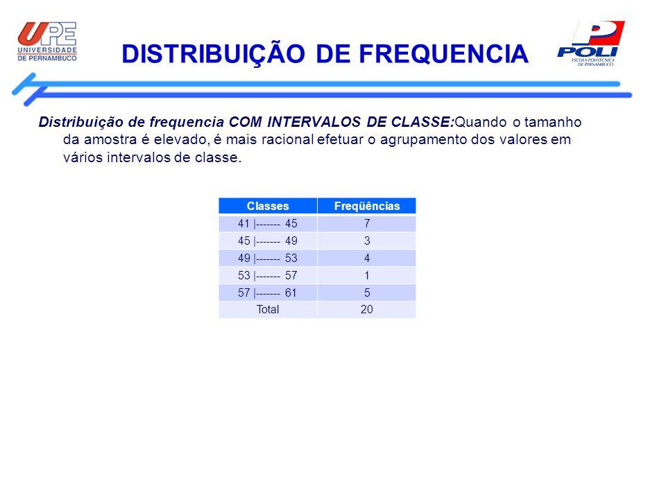 DISTRIBUIÇÃO DE FREQUENCIA Distribuição de frequencia COM INTERVALOS DE CLASSE:Quando o tamanho da amostra é elevado, é mais racional efetuar o agrupa