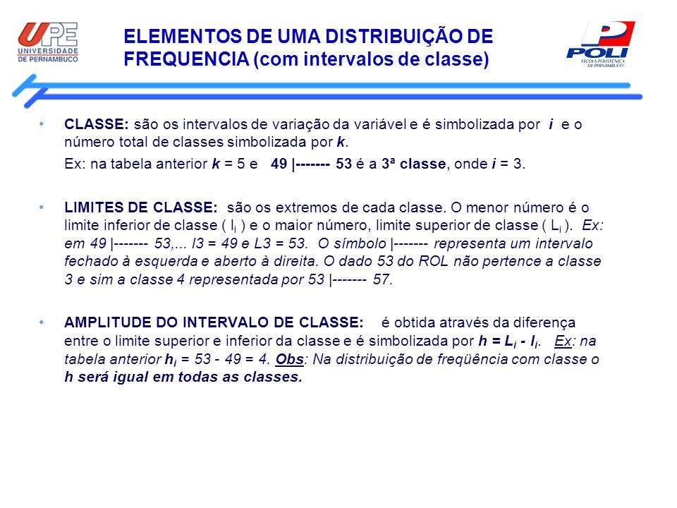 ELEMENTOS DE UMA DISTRIBUIÇÃO DE FREQUENCIA (com intervalos de classe) CLASSE: são os intervalos de variação da variável e é simbolizada por i e o núm
