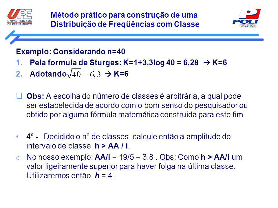 Método prático para construção de uma Distribuição de Freqüências com Classe Exemplo: Considerando n=40 1.Pela formula de Sturges: K=1+3,3log 40 = 6,2