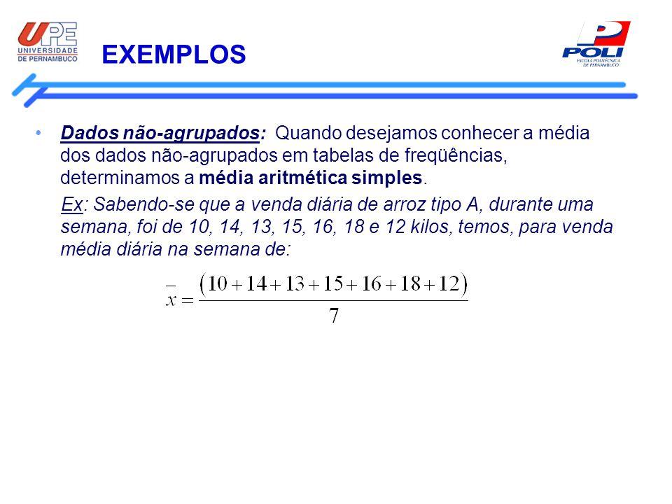 EXEMPLOS Dados não-agrupados: Quando desejamos conhecer a média dos dados não-agrupados em tabelas de freqüências, determinamos a média aritmética sim