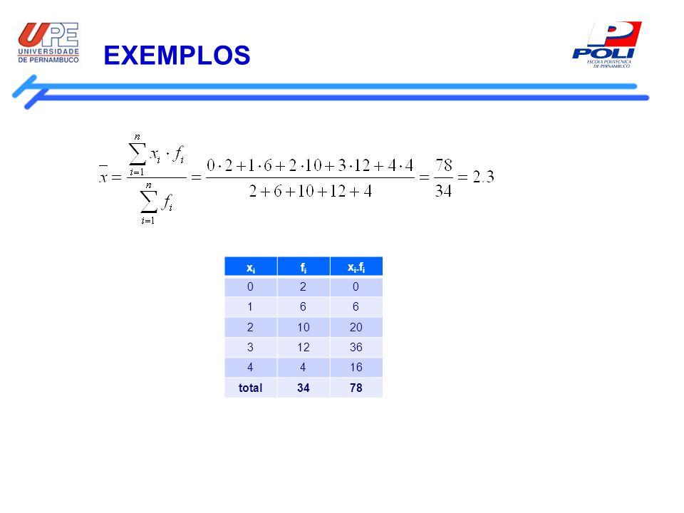 EXEMPLOS xixi fifi x i.f i 020 166 21020 31236 4416 total3478