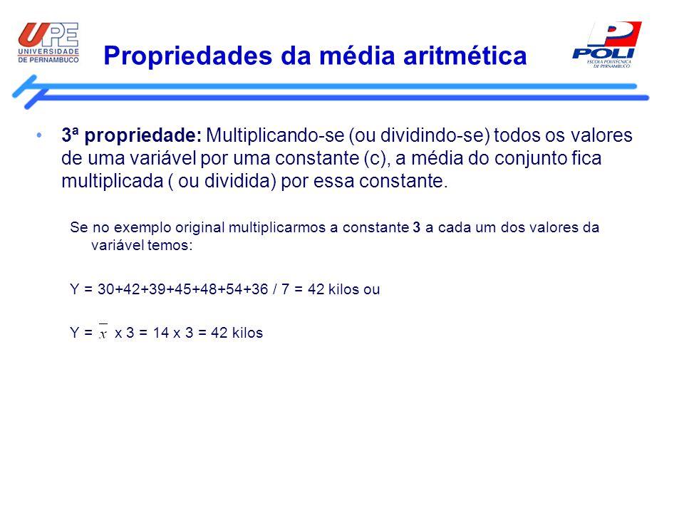 Propriedades da média aritmética 3ª propriedade: Multiplicando-se (ou dividindo-se) todos os valores de uma variável por uma constante (c), a média do