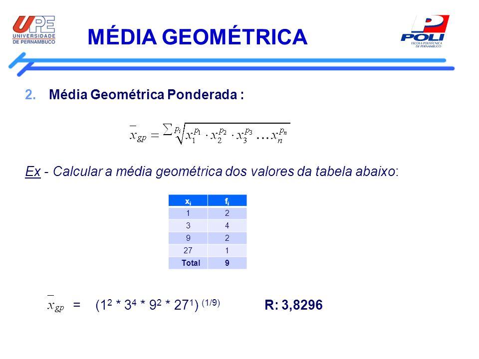 MÉDIA GEOMÉTRICA 2.Média Geométrica Ponderada : Ex - Calcular a média geométrica dos valores da tabela abaixo: = (1 2 * 3 4 * 9 2 * 27 1 ) (1/9) R: 3,
