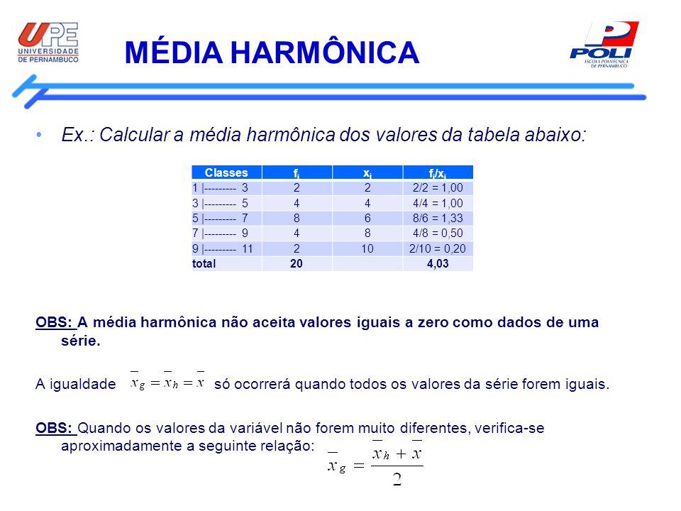 MÉDIA HARMÔNICA Ex.: Calcular a média harmônica dos valores da tabela abaixo: OBS: A média harmônica não aceita valores iguais a zero como dados de um