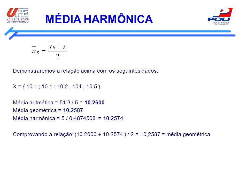 MÉDIA HARMÔNICA Demonstraremos a relação acima com os seguintes dados: X = { 10.1 ; 10.1 ; 10.2 ; 104 ; 10.5 } Média aritmética = 51.3 / 5 = 10.2600 M