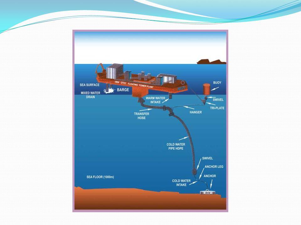 Bibliografia http://www.abcdaenergia.com/enervivas/cap08.htm http://www.energiasealternativas.com/energia- oceanos.html http://www.energiasealternativas.com/energia- oceanos.html http://pt.wikipedia.org/wiki/Energia_das_ondas http://www.geocities.ws/saladefisica5/leituras/energia ondas.html http://www.geocities.ws/saladefisica5/leituras/energia ondas.html http://www.portalsaofrancisco.com.br/alfa/energia- das-mares/energia-das-mares.php http://www.portalsaofrancisco.com.br/alfa/energia- das-mares/energia-das-mares.php