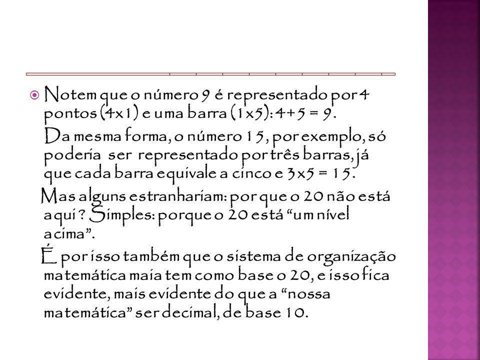 Notem que o número 9 é representado por 4 pontos (4x1) e uma barra (1x5): 4+5 = 9.