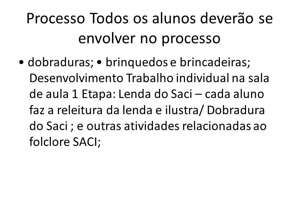 Processo Todos os alunos deverão se envolver no processo dobraduras; brinquedos e brincadeiras; Desenvolvimento Trabalho individual na sala de aula 1