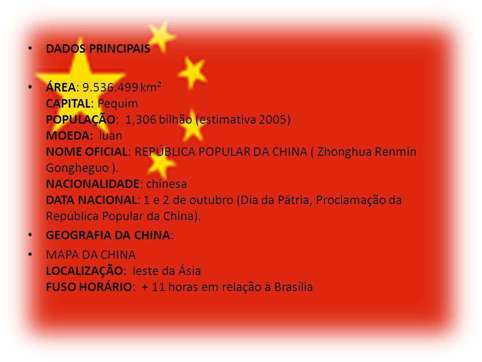 DADOS PRINCIPAIS ÁREA: 9.536.499 km² CAPITAL: Pequim POPULAÇÃO: 1,306 bilhão (estimativa 2005) MOEDA: iuan NOME OFICIAL: REPÚBLICA POPULAR DA CHINA (