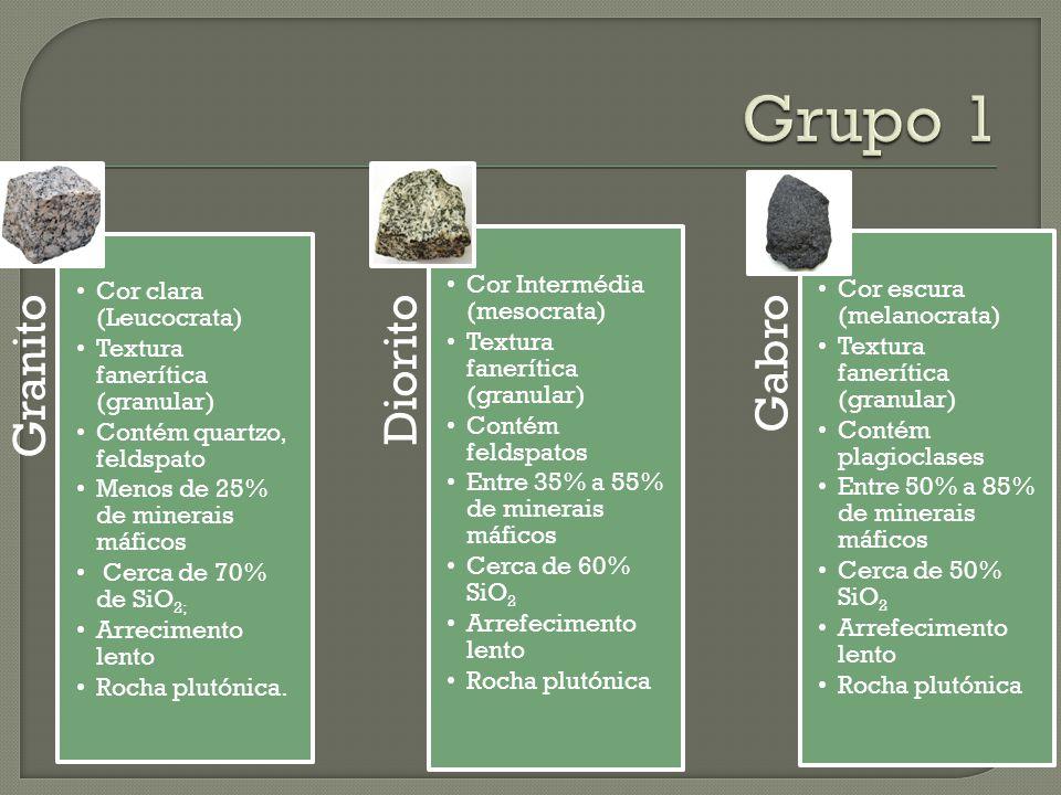 Riólito Cor clara (Leucocrata) Textura afanitica (agranular) Contém quartzo, feldspato Menos de 25% de minerais máficos Cerca de 70% de SiO2; Arrecimento rápido Rocha vulcância.