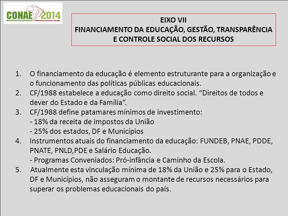 EIXO VII FINANCIAMENTO DA EDUCAÇÃO, GESTÃO, TRANSPARÊNCIA E CONTROLE SOCIAL DOS RECURSOS 1.O financiamento da educação é elemento estruturante para a organização e o funcionamento das políticas públicas educacionais.